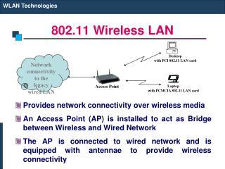 802.11 Wireless LAN