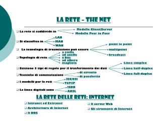 LA RETE – THE NET