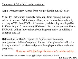 Summary of D Ø  Alpha hardware status*