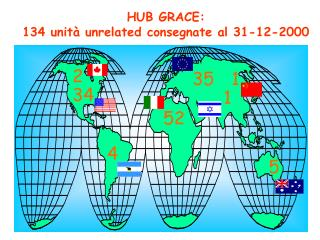 HUB GRACE:  134 unità unrelated consegnate al 31-12-2000