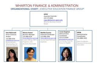 Wharton Finance & Administration