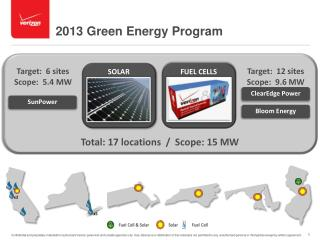 2013 Green Energy Program