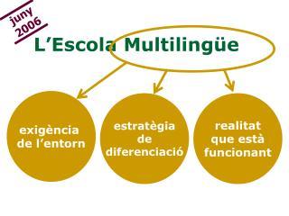L�Escola Multiling�e