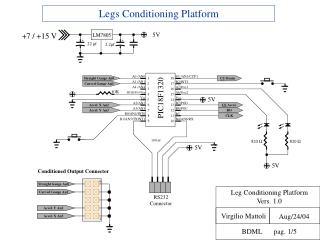 Legs Conditioning Platform