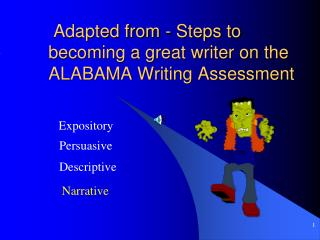 Adapted from - Steps to becoming a great writer on the ALABAMA Writing Assessment