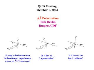 QCD Meeting October 1, 2004