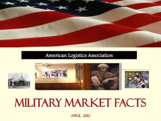 Military Market Facts