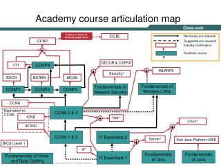 Academy course articulation map