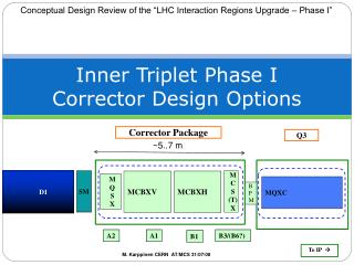 Inner Triplet Phase I   Corrector Design Options