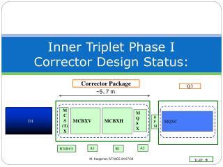 Inner Triplet Phase I  Corrector Design Status: