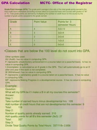 GPA Calculation	MCTC- Office of the Registrar