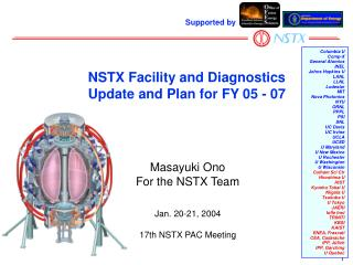 NSTX Facility and Diagnostics  Update and Plan for FY 05 - 07