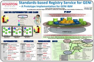 Standards-based Registry Service for GENI – A Prototype Implementation for GENI I&M