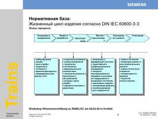 Нормативная база: Жизненный цикл изделия согласно DIN IEC 60600-3-3