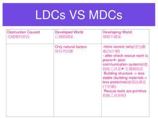 LDCs VS MDCs