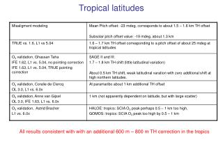 Tropical latitudes