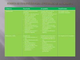 Rúbrica de evaluación para actividades de la unidad  5.