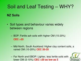 Soil and Leaf Testing – WHY?