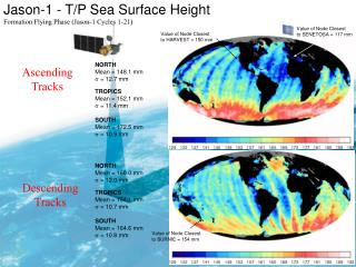 Jason-1 - T/P Sea Surface Height Formation Flying Phase (Jason-1 Cycles 1-21)
