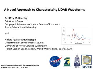 A Novel Approach to Characterizing LiDAR Waveforms