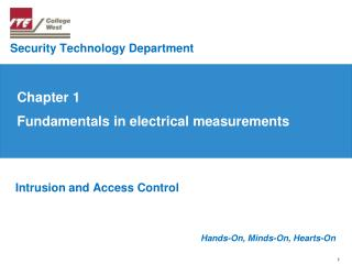 Chapter 1  Fundamentals in electrical measurements