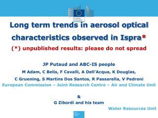 Long term trends in aerosol optical characteristics observed in Ispra *