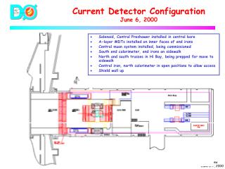 Current Detector Configuration June 6, 2000