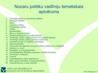 Nozaru politiku vadlīniju tematiskais aptvērums