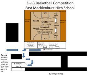 3-v-3 Basketball Competition East Mecklenburg High School