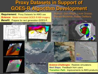 Proxy Datasets in Support of GOES-R Algorithm Development