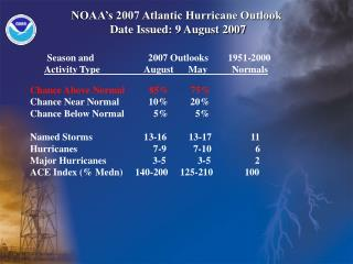 NOAA's 2007 Atlantic Hurricane Outlook  Date Issued: 9 August 2007