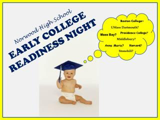 Norwood High School EARLY COLLEGE  READINESS NIGHT