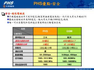 PHS 優點-安全
