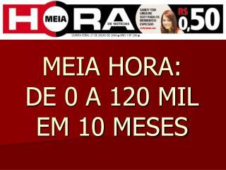 MEIA HORA:  DE 0 A 120 MIL  EM 10 MESES