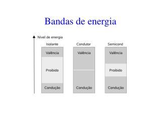 Bandas de energia