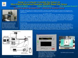 Design of a Computer Controlled Test System for