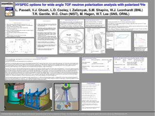 HYSPEC options for wide angle TOF neutron polarization analysis with polarized  3 He