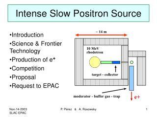 Intense Slow Positron Source
