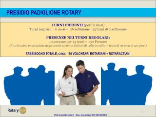 PRESIDIO PADIGLIONE ROTARY