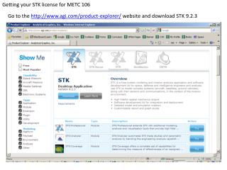 Getting your STK license for METC 106