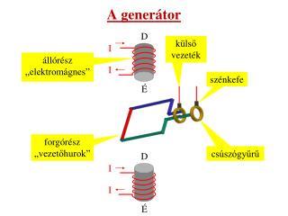 A gener tor
