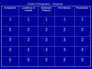 Grade 9 Geography - Jeopardy