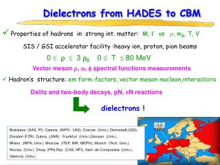 Dielectrons from HADES to CBM