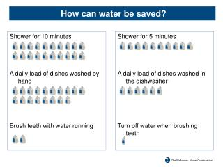 How can water be saved?