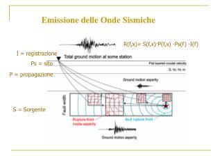 Emissione delle Onde Sismiche