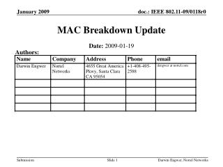MAC Breakdown Update
