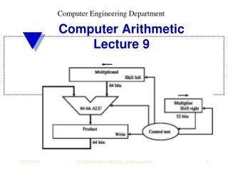 Computer Arithmetic Lecture 9