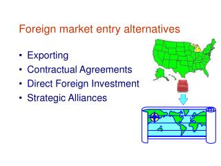 Foreign market entry alternatives