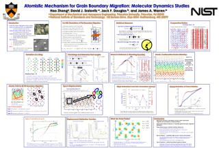 Atomistic Mechanism for Grain Boundary Migration: Molecular Dynamics Studies