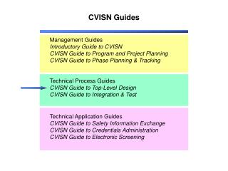 CVISN Guides